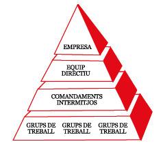 20-piramide